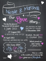 CU1190 - Custom Chalkboard Wedding Poster
